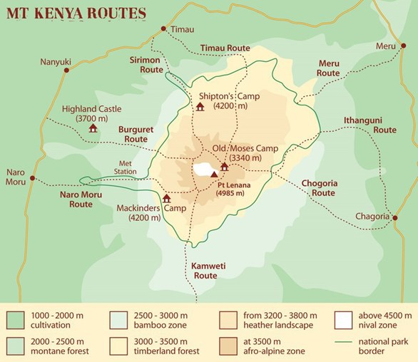 Climb Mount Kenya | Point Lenana and the climbing peaks
