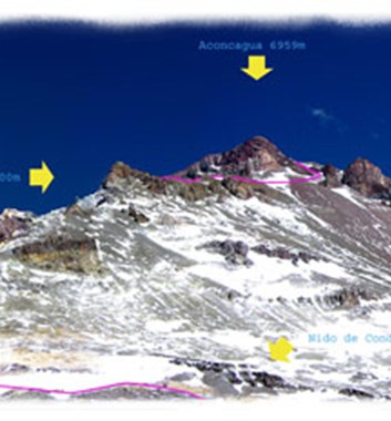 Summit features on Mount Aconcagua