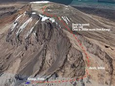 machame summit route.jpeg