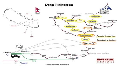 Gokyo Lakes trek route map.jpg